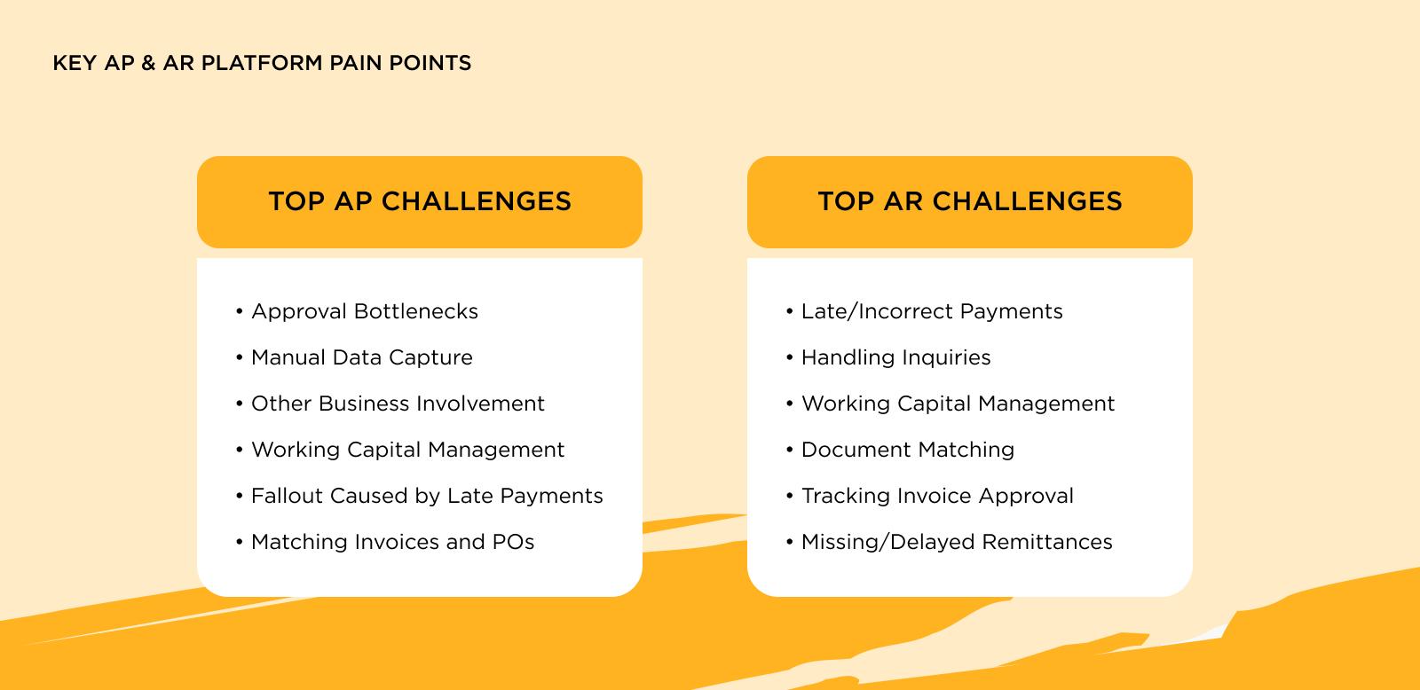 Top-AP-AR-Challenges