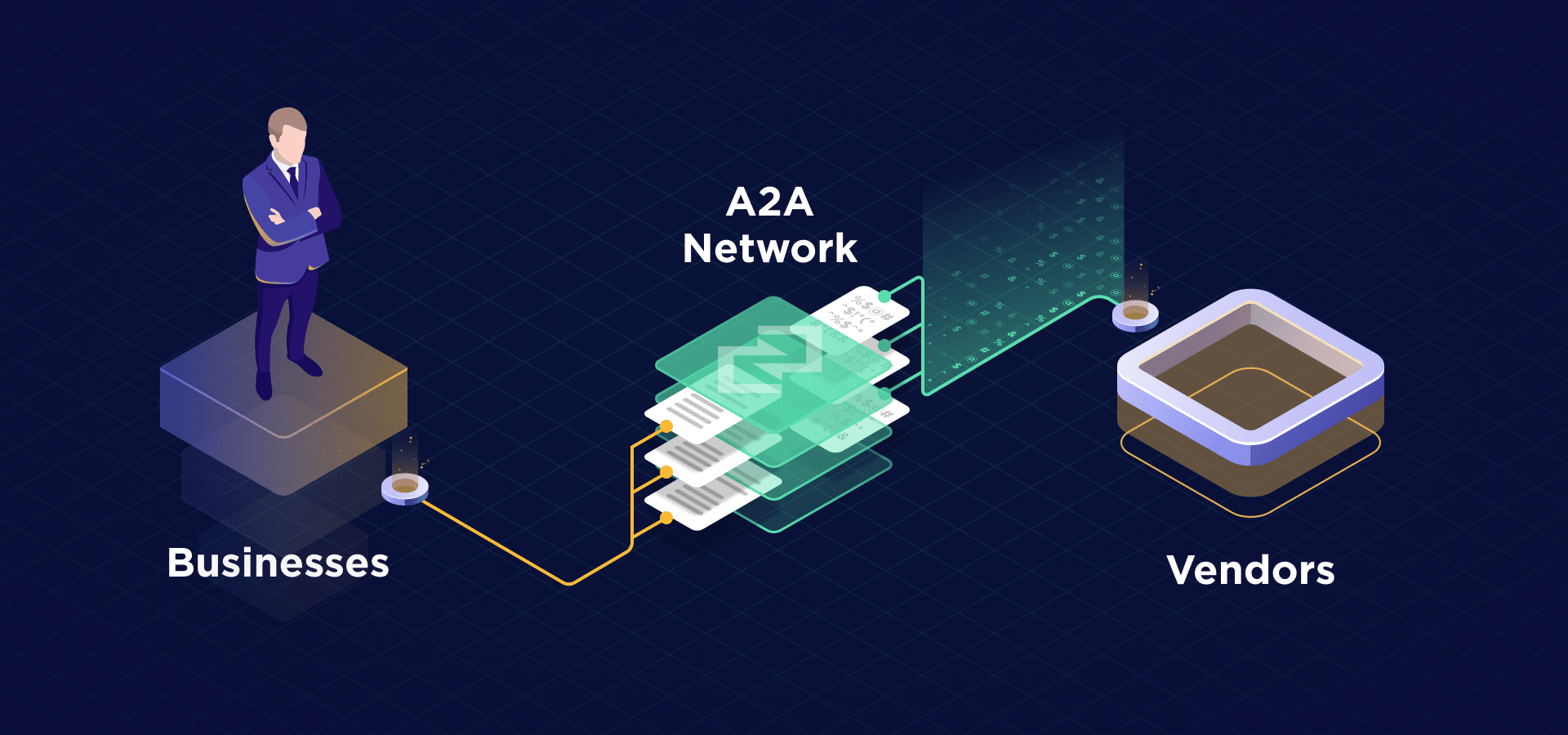 A2A-B2B-Payments