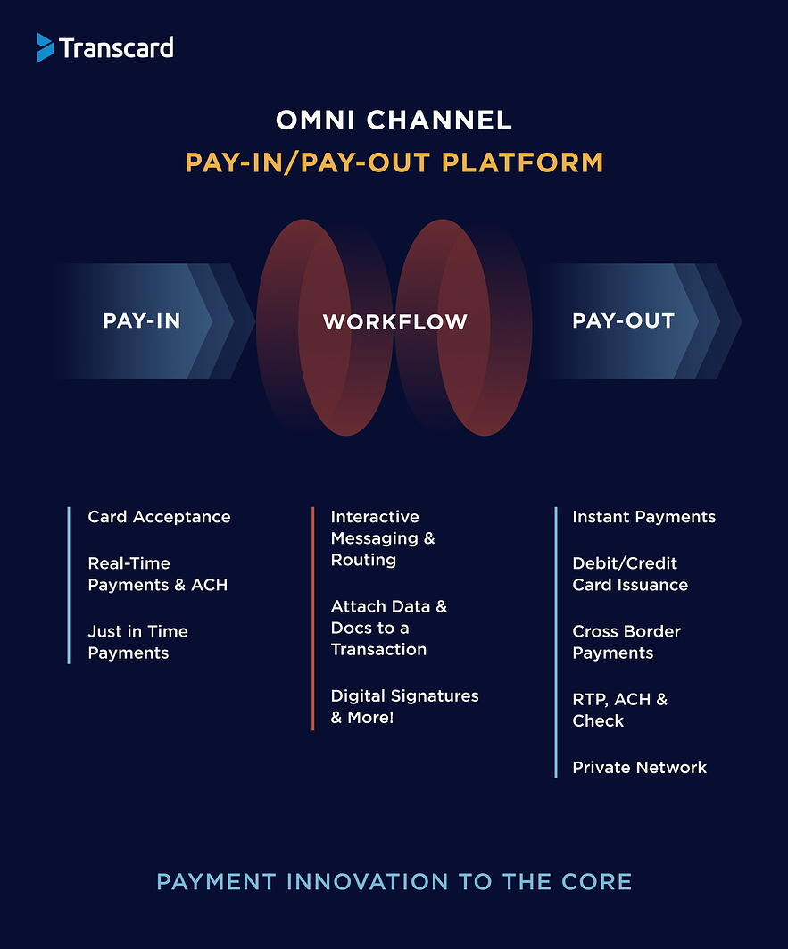 Omni-Channel-Main (2)