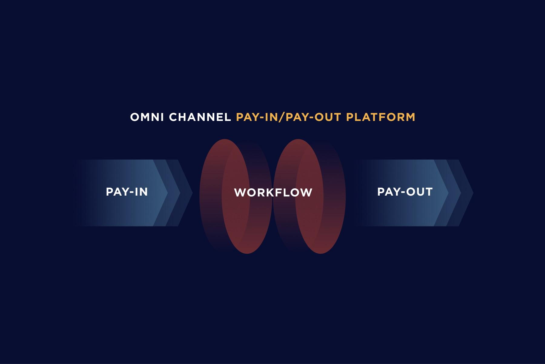 Omni-channel Payment Platform