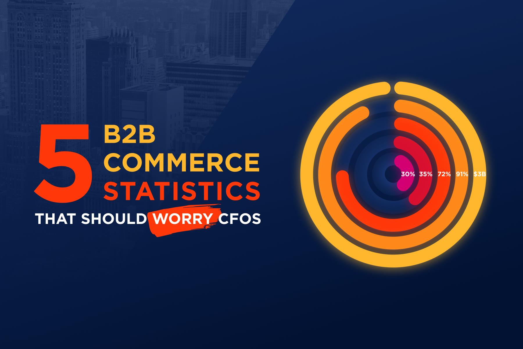 5 b2b commerce statistics